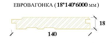 evrovagonka2