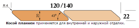 kosoiplanken